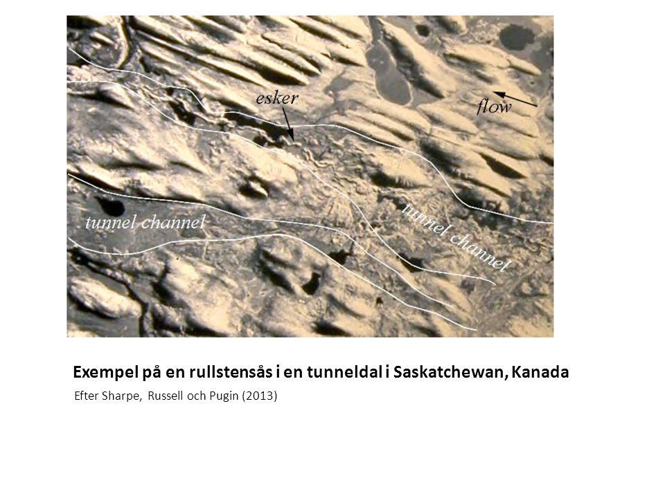 Exempel på en rullstensås i en tunneldal i Saskatchewan, Kanada Efter Sharpe, Russell och Pugin (2013)