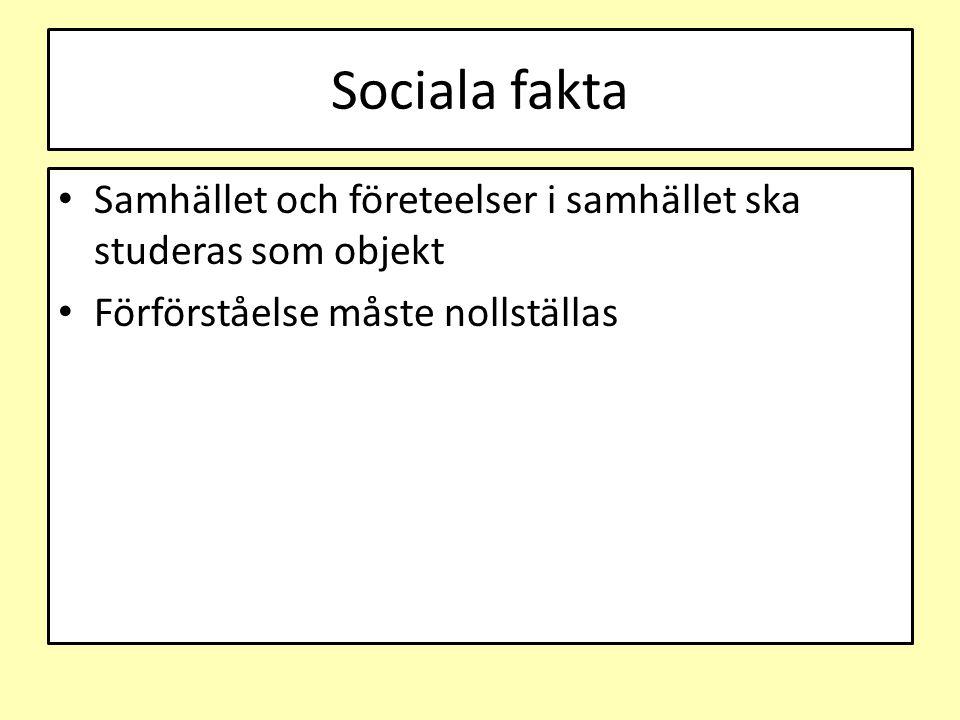 Sociala fakta Samhället och företeelser i samhället ska studeras som objekt Förförståelse måste nollställas
