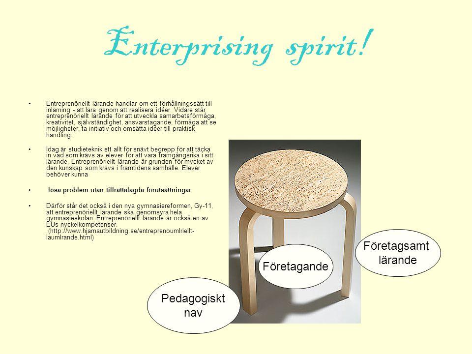 Många sökande Vi har tidigare år haft många sökande till Enterprising Spirit Hur går antagningen till.