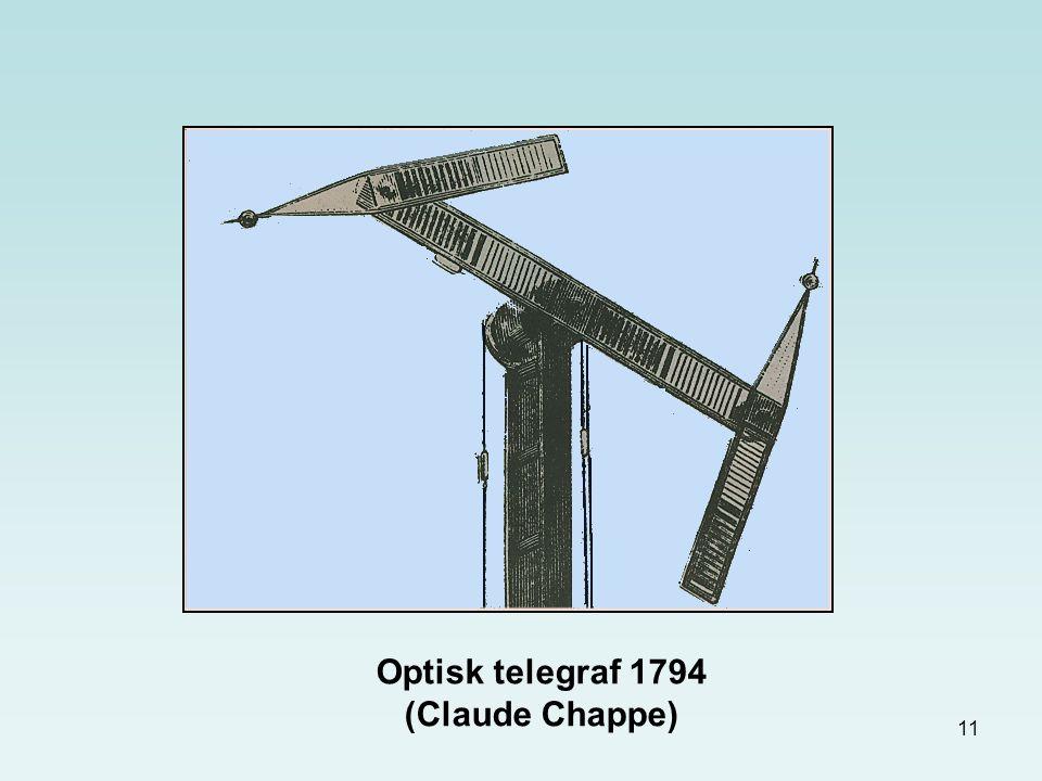 11 Optisk telegraf 1794 (Claude Chappe)