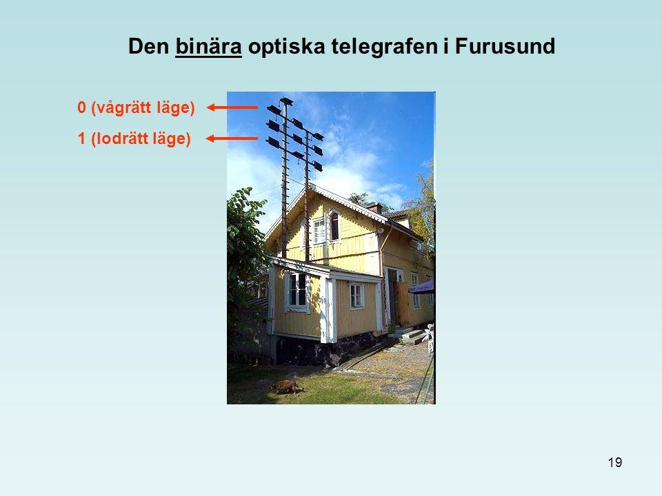 19 Den binära optiska telegrafen i Furusund 0 (vågrätt läge) 1 (lodrätt läge)