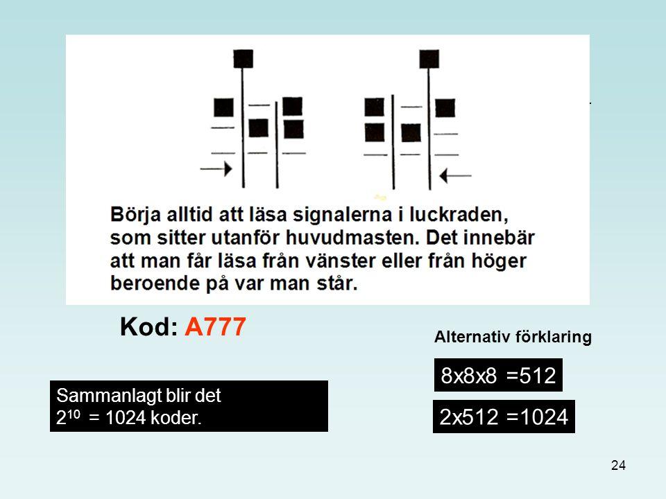 24 A 7 7 Kod: A777 7 Sammanlagt blir det 2 10 = 1024 koder. OBS! Om denna lucka inte är symmetriskt placerad, underlättar det att man läser koden från