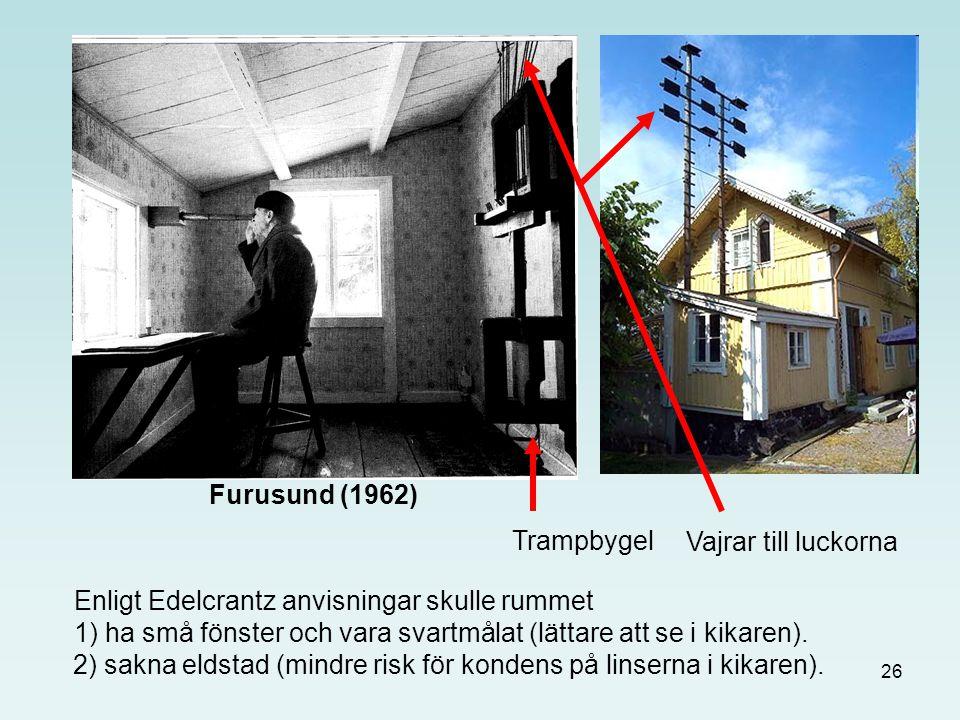 26 Furusund (1962) Enligt Edelcrantz anvisningar skulle rummet 1) ha små fönster och vara svartmålat (lättare att se i kikaren). Trampbygel 2) sakna e