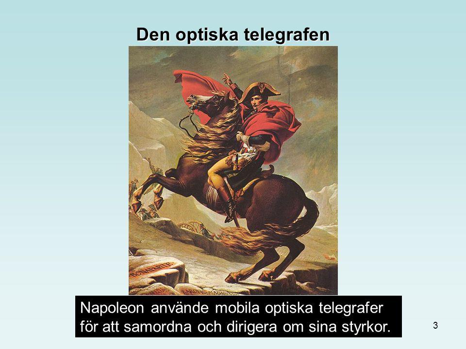 3 Den optiska telegrafen Napoleon använde mobila optiska telegrafer för att samordna och dirigera om sina styrkor.