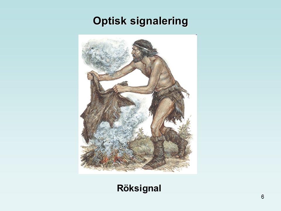 7 Signalering med flaggor till sjöss Optisk signalering