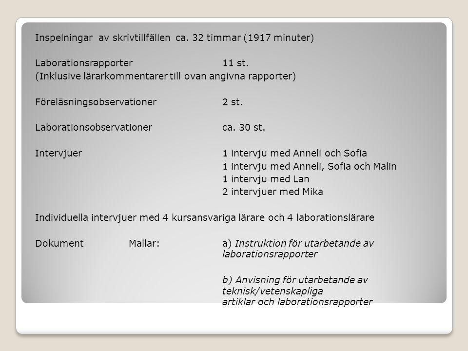 Inspelningar av skrivtillfällenca.32 timmar (1917 minuter) Laborationsrapporter11 st.