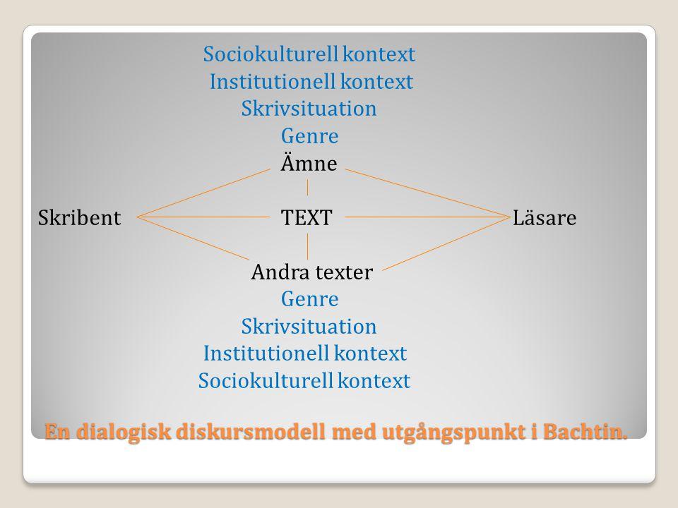 En dialogisk diskursmodell med utgångspunkt i Bachtin.