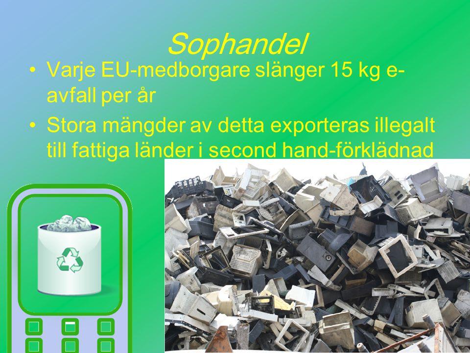 Sophandel Varje EU-medborgare slänger 15 kg e- avfall per år Stora mängder av detta exporteras illegalt till fattiga länder i second hand-förklädnad
