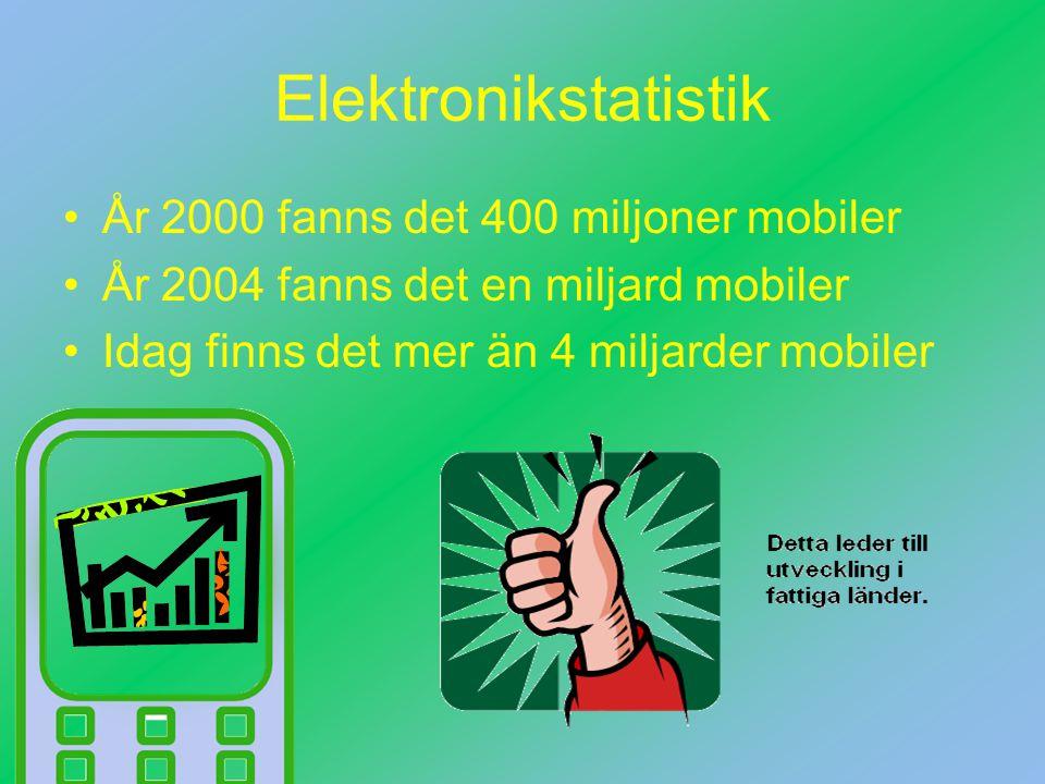 Elektronikstatistik År 2000 fanns det 400 miljoner mobiler År 2004 fanns det en miljard mobiler Idag finns det mer än 4 miljarder mobiler