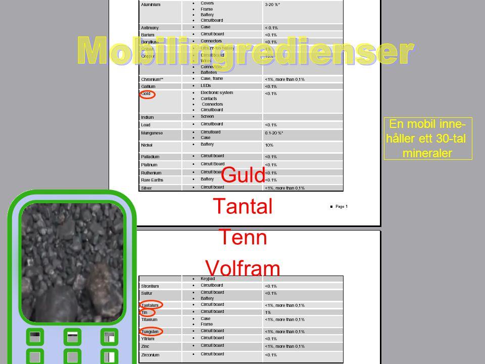 Guld Tantal Tenn Volfram En mobil inne- håller ett 30-tal mineraler
