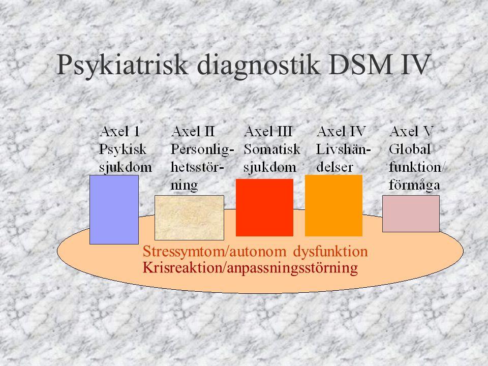 Psykiatrisk diagnostik DSM IV Stressymtom/autonom dysfunktion Krisreaktion/anpassningsstörning