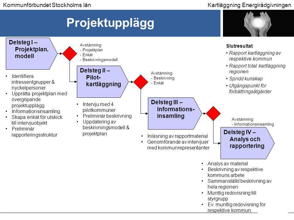 Kartläggning EnergirådgivningenKommunförbundet Stockholms län Projektupplägg Delsteg III – Informations- insamling Slutresultat Rapport kartläggning a