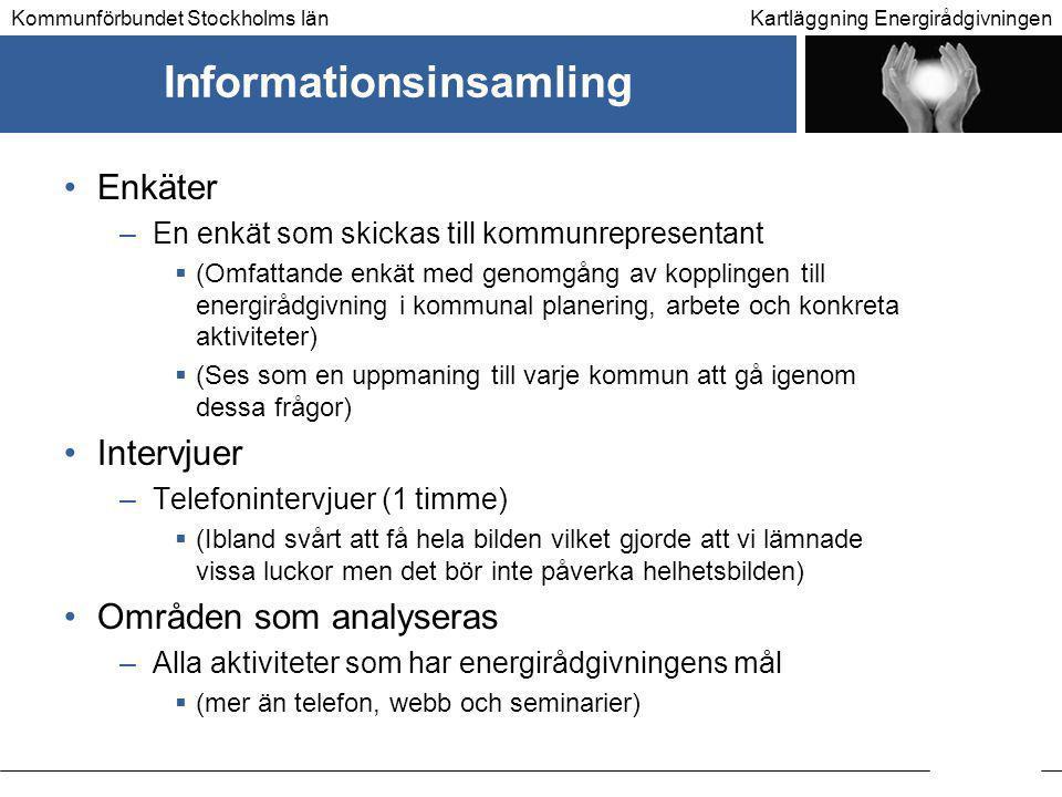 Kartläggning EnergirådgivningenKommunförbundet Stockholms län Informationsinsamling Enkäter –En enkät som skickas till kommunrepresentant  (Omfattand