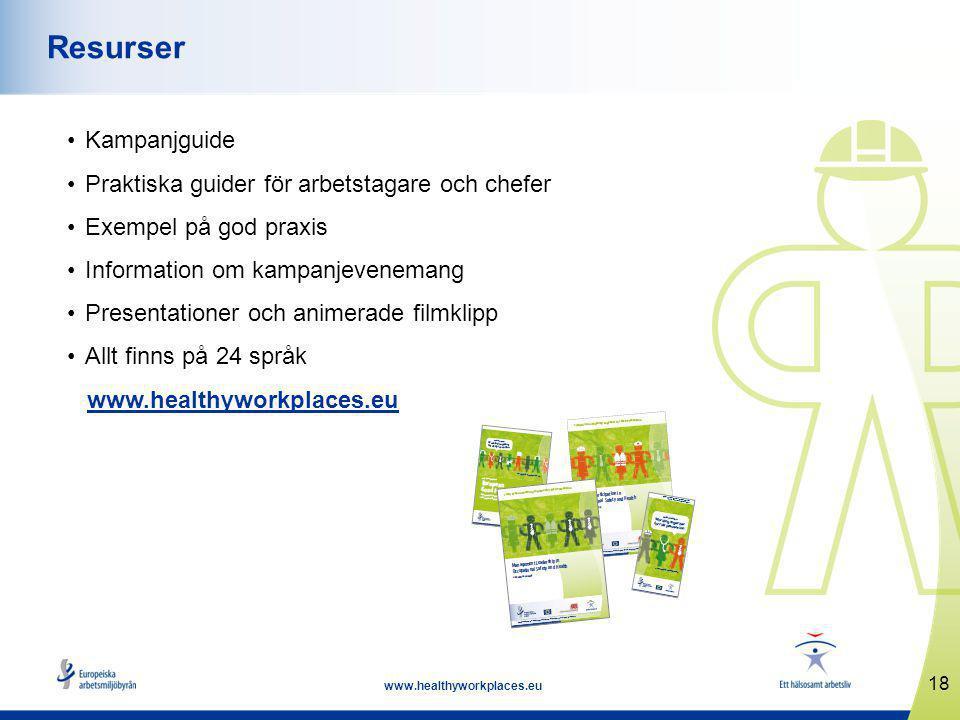 18 www.healthyworkplaces.eu Resurser Kampanjguide Praktiska guider för arbetstagare och chefer Exempel på god praxis Information om kampanjevenemang Presentationer och animerade filmklipp Allt finns på 24 språk www.healthyworkplaces.eu