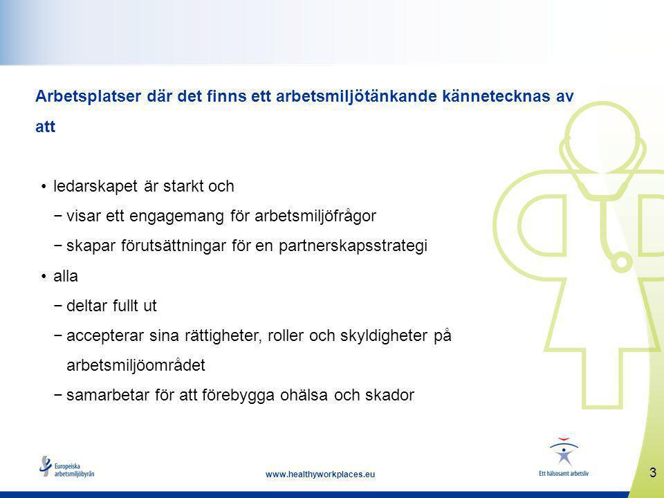 3 www.healthyworkplaces.eu Arbetsplatser där det finns ett arbetsmiljötänkande kännetecknas av att ledarskapet är starkt och −visar ett engagemang för arbetsmiljöfrågor −skapar förutsättningar för en partnerskapsstrategi alla −deltar fullt ut −accepterar sina rättigheter, roller och skyldigheter på arbetsmiljöområdet −samarbetar för att förebygga ohälsa och skador