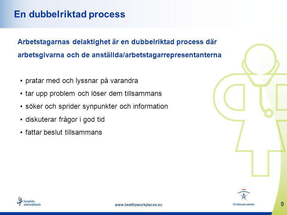 9 www.healthyworkplaces.eu En dubbelriktad process Arbetstagarnas delaktighet är en dubbelriktad process där arbetsgivarna och de anställda/arbetstagarrepresentanterna pratar med och lyssnar på varandra tar upp problem och löser dem tillsammans söker och sprider synpunkter och information diskuterar frågor i god tid fattar beslut tillsammans