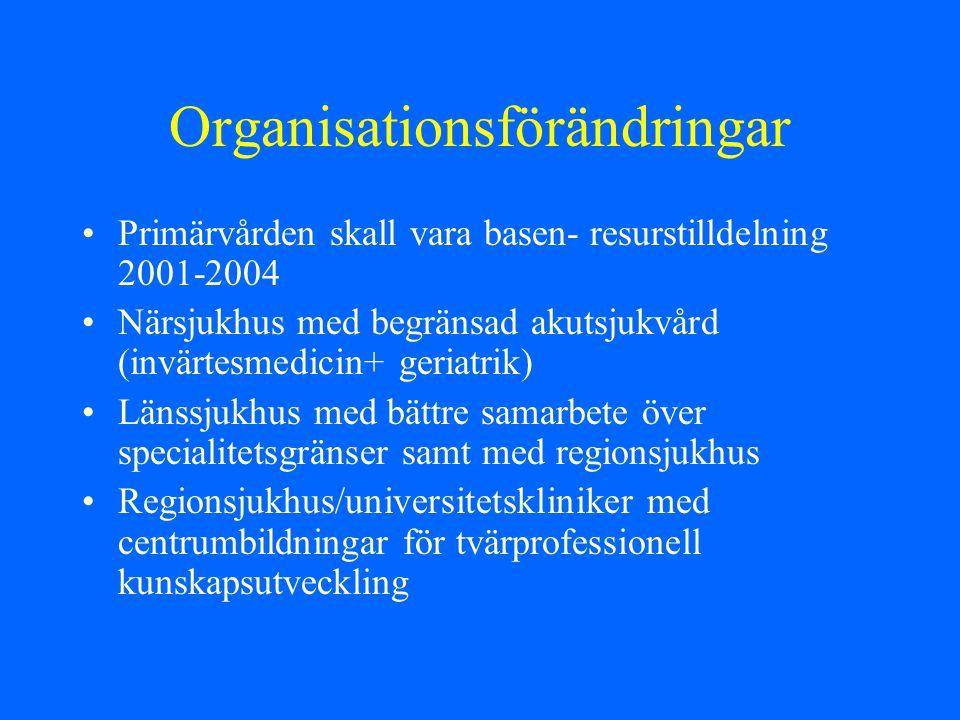 Organisationsförändringar Primärvården skall vara basen- resurstilldelning 2001-2004 Närsjukhus med begränsad akutsjukvård (invärtesmedicin+ geriatrik