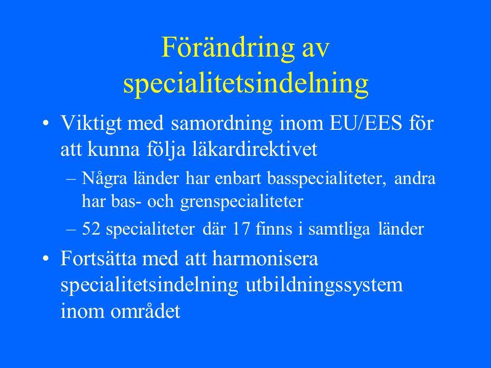 Förändring av specialitetsindelning Viktigt med samordning inom EU/EES för att kunna följa läkardirektivet –Några länder har enbart basspecialiteter,