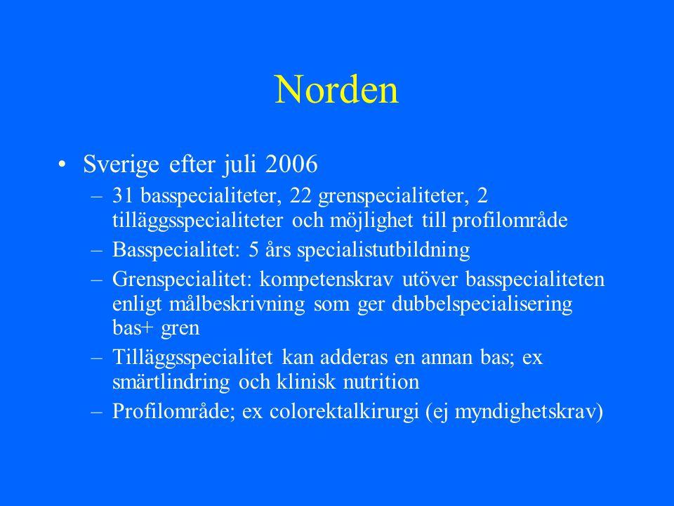 Norden Sverige efter juli 2006 –31 basspecialiteter, 22 grenspecialiteter, 2 tilläggsspecialiteter och möjlighet till profilområde –Basspecialitet: 5