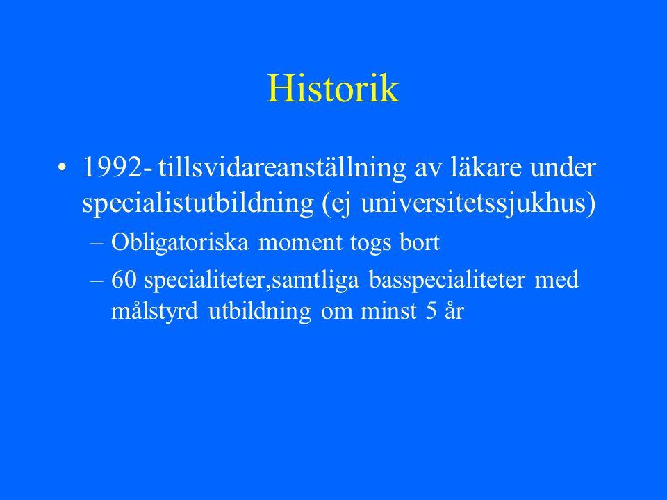 Historik 1992- tillsvidareanställning av läkare under specialistutbildning (ej universitetssjukhus) –Obligatoriska moment togs bort –60 specialiteter,