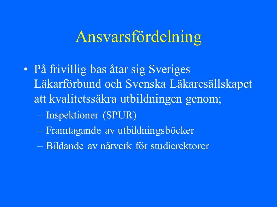 Ansvarsfördelning På frivillig bas åtar sig Sveriges Läkarförbund och Svenska Läkaresällskapet att kvalitetssäkra utbildningen genom; –Inspektioner (S