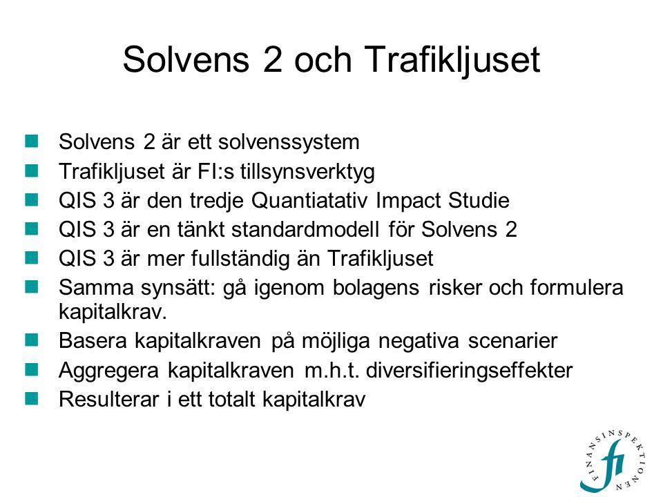 Solvens 2 och Trafikljuset Solvens 2 är ett solvenssystem Trafikljuset är FI:s tillsynsverktyg QIS 3 är den tredje Quantiatativ Impact Studie QIS 3 är