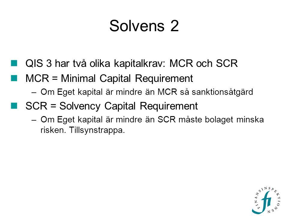 Solvens 2 QIS 3 har två olika kapitalkrav: MCR och SCR MCR = Minimal Capital Requirement –Om Eget kapital är mindre än MCR så sanktionsåtgärd SCR = So
