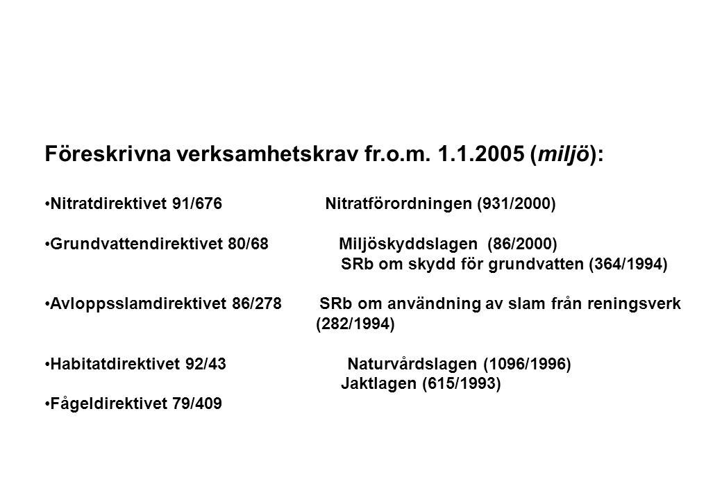 Föreskrivna verksamhetskrav fr.o.m. 1.1.2005 (miljö): Nitratdirektivet 91/676 Nitratförordningen (931/2000) Grundvattendirektivet 80/68 Miljöskyddslag