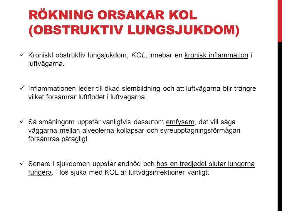 RÖKNING ORSAKAR KOL (OBSTRUKTIV LUNGSJUKDOM) Kroniskt obstruktiv lungsjukdom, KOL, innebär en kronisk inflammation i luftvägarna. Inflammationen leder