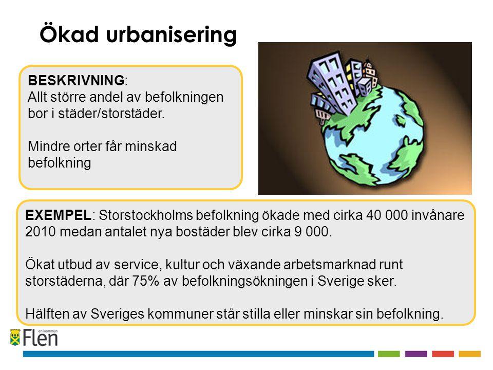 EXEMPEL: Storstockholms befolkning ökade med cirka 40 000 invånare 2010 medan antalet nya bostäder blev cirka 9 000.