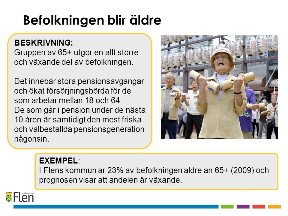 EXEMPEL: I Flens kommun är 23% av befolkningen äldre än 65+ (2009) och prognosen visar att andelen är växande.