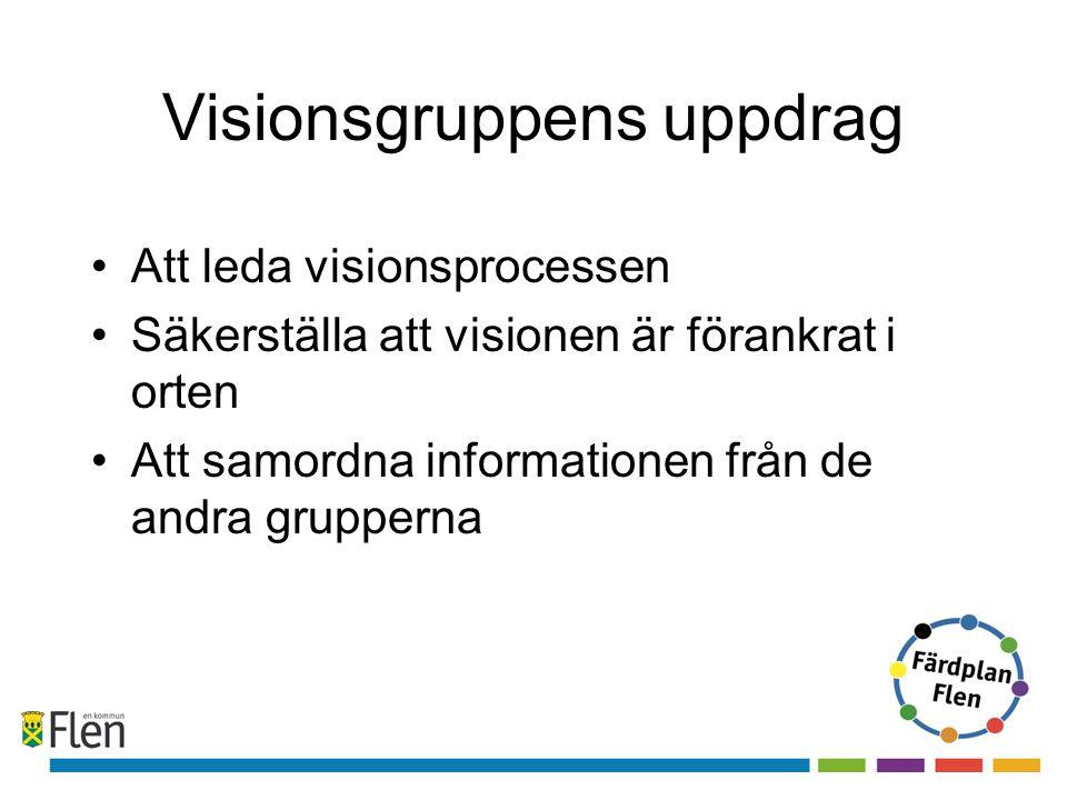 Visionsgruppens uppdrag Att leda visionsprocessen Säkerställa att visionen är förankrat i orten Att samordna informationen från de andra grupperna