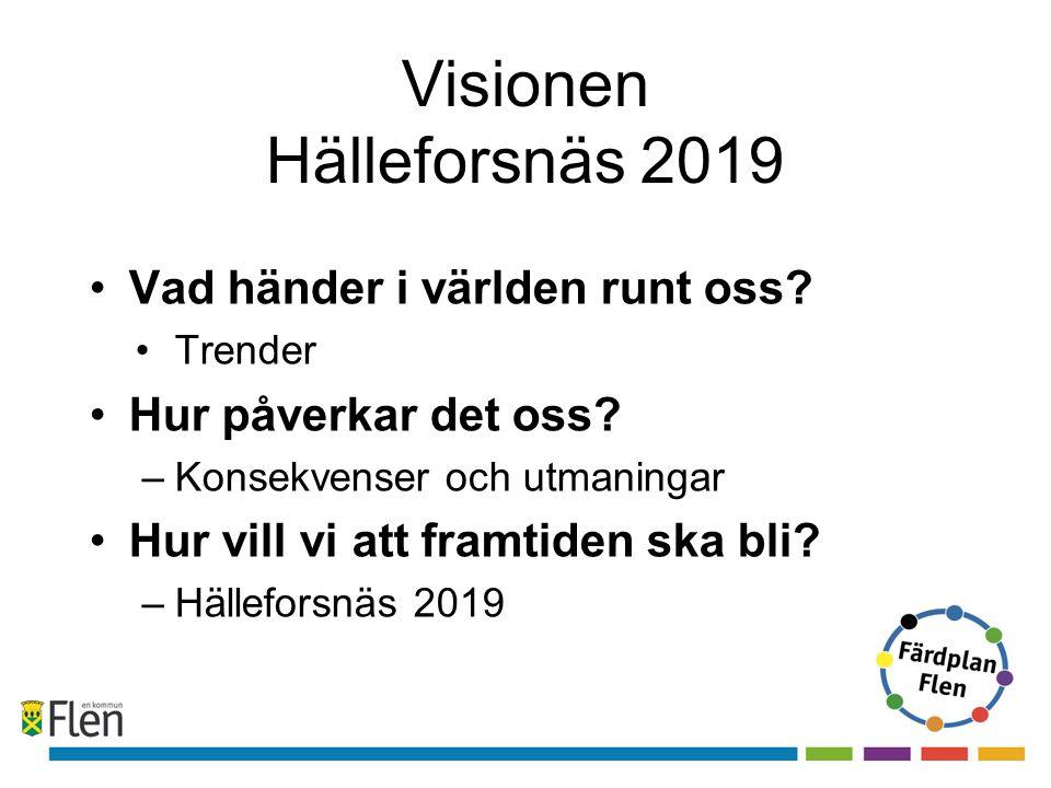Visionen Hälleforsnäs 2019 Vad händer i världen runt oss.