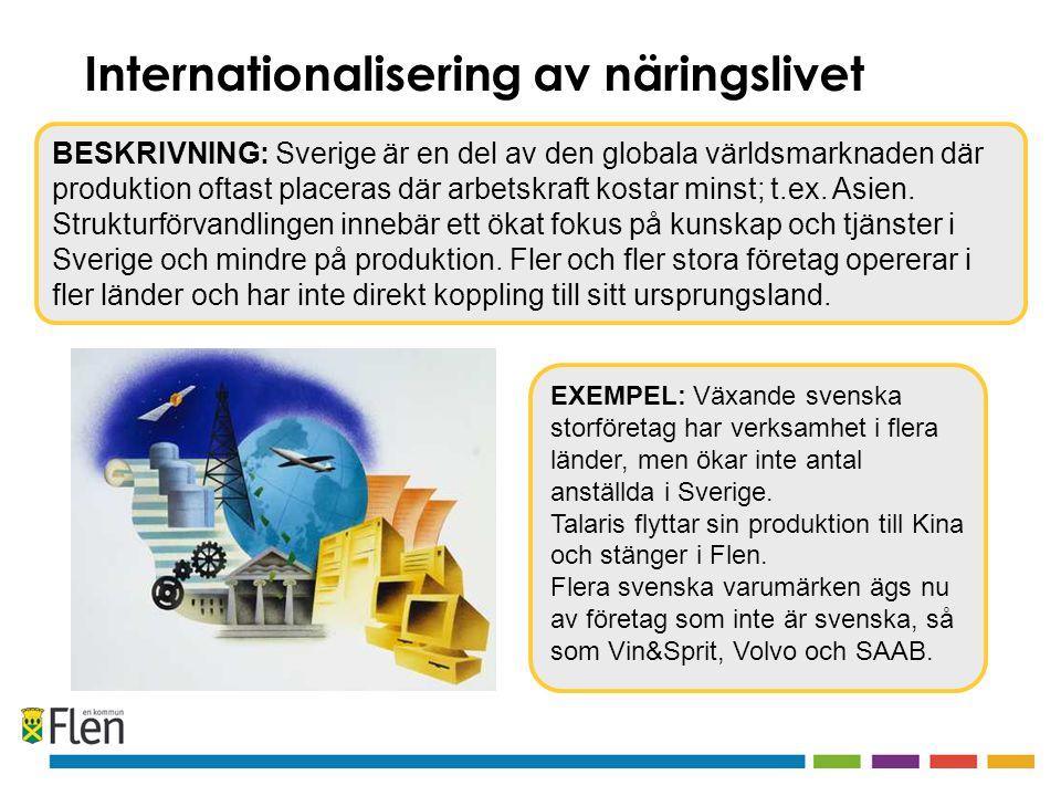 EXEMPEL: Växande svenska storföretag har verksamhet i flera länder, men ökar inte antal anställda i Sverige.