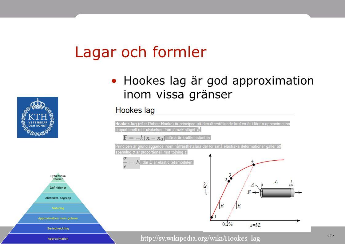 12 Lagar och formler Hookes lag är god approximation inom vissa gränser http://sv.wikipedia.org/wiki/Hookes_lag