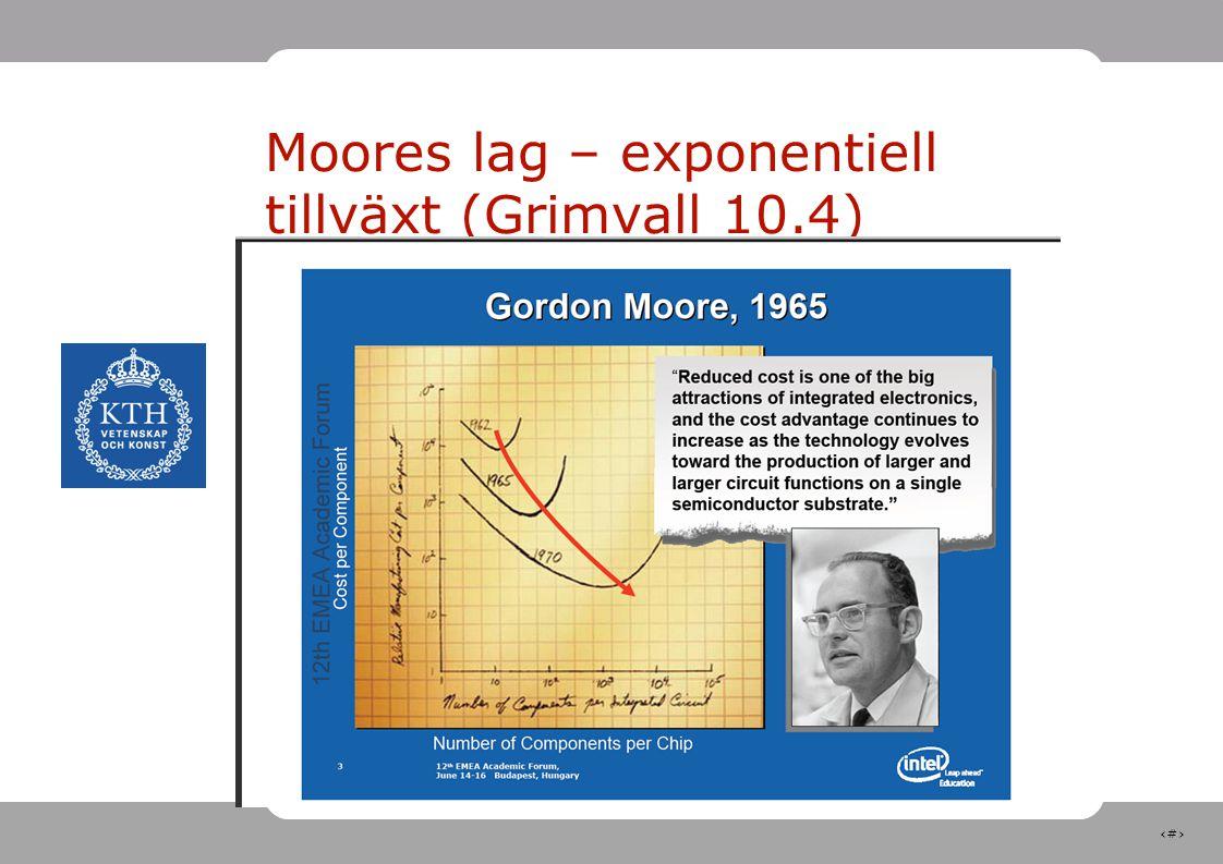 23 Moores lag – exponentiell tillväxt (Grimvall 10.4)
