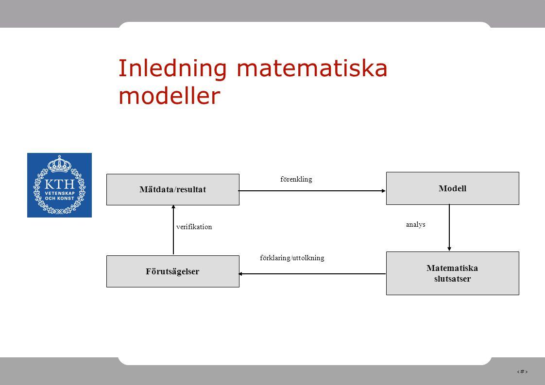 5 Inledning matematiska modeller Mätdata/resultat Modell förenkling Förutsägelser Matematiska slutsatser förklaring/uttolkning analys verifikation
