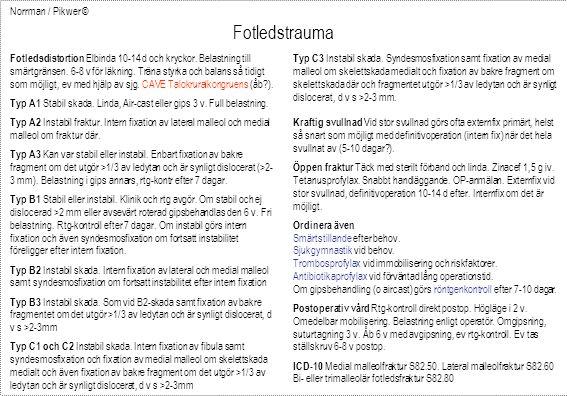Norrman / Pikwer © Fotledstrauma Typ C3 Instabil skada.