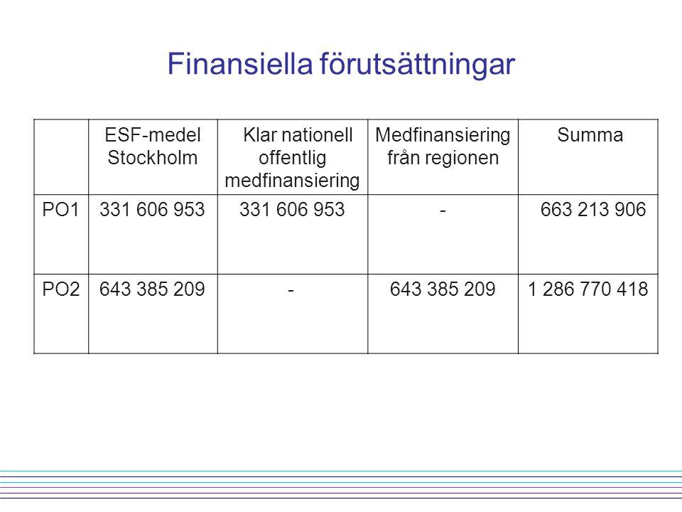 Finansiella förutsättningar ESF-medel Stockholm Klar nationell offentlig medfinansiering Medfinansiering från regionen Summa PO1331 606 953 - 663 213 906 PO2643 385 209 - 1 286 770 418