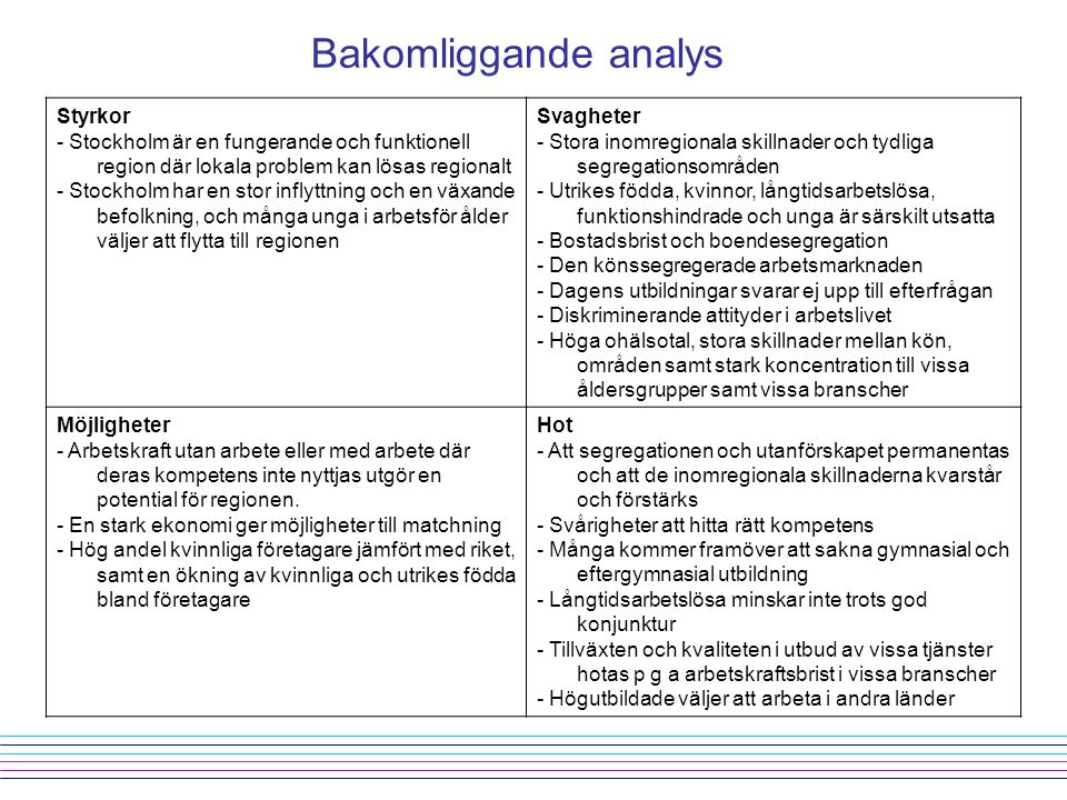 Styrkor - Stockholm är en fungerande och funktionell region där lokala problem kan lösas regionalt - Stockholm har en stor inflyttning och en växande befolkning, och många unga i arbetsför ålder väljer att flytta till regionen Svagheter - Stora inomregionala skillnader och tydliga segregationsområden - Utrikes födda, kvinnor, långtidsarbetslösa, funktionshindrade och unga är särskilt utsatta - Bostadsbrist och boendesegregation - Den könssegregerade arbetsmarknaden - Dagens utbildningar svarar ej upp till efterfrågan - Diskriminerande attityder i arbetslivet - Höga ohälsotal, stora skillnader mellan kön, områden samt stark koncentration till vissa åldersgrupper samt vissa branscher Möjligheter - Arbetskraft utan arbete eller med arbete där deras kompetens inte nyttjas utgör en potential för regionen.