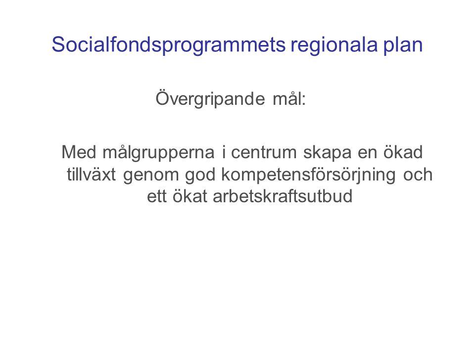 Övergripande mål: Med målgrupperna i centrum skapa en ökad tillväxt genom god kompetensförsörjning och ett ökat arbetskraftsutbud Socialfondsprogrammets regionala plan