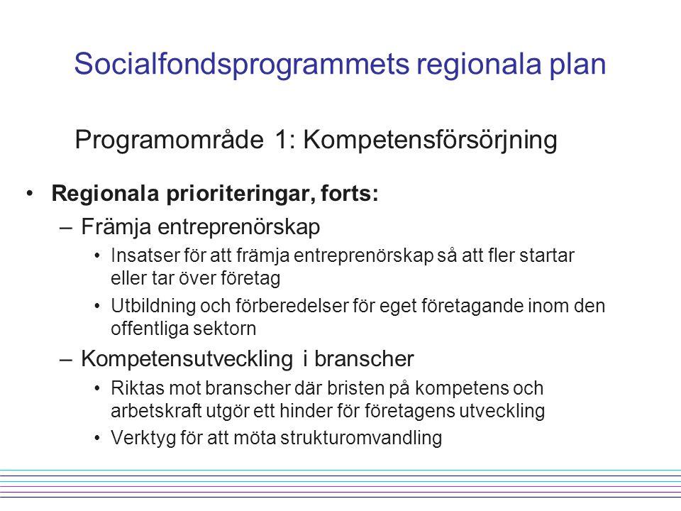 Socialfondsprogrammets regionala plan Programområde 1: Kompetensförsörjning Regionala prioriteringar, forts: –Främja entreprenörskap Insatser för att främja entreprenörskap så att fler startar eller tar över företag Utbildning och förberedelser för eget företagande inom den offentliga sektorn –Kompetensutveckling i branscher Riktas mot branscher där bristen på kompetens och arbetskraft utgör ett hinder för företagens utveckling Verktyg för att möta strukturomvandling