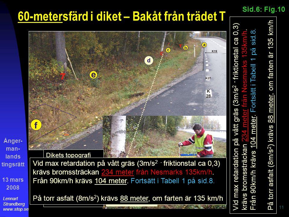 Ånger- man- lands tingsrätt 13 mars 2008 Lennart Strandberg www.stop.se 11 60-metersfärd i diket – Bakåt från trädet T Vid max retardation på vått gräs (3m/s 2 - friktionstal ca 0,3) krävs bromssträckan 234 meter från Nesmarks 135km/h.