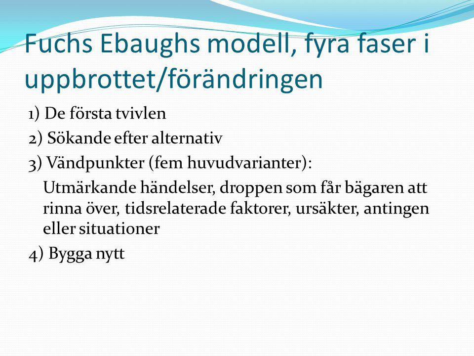 Fuchs Ebaughs modell, fyra faser i uppbrottet/förändringen 1) De första tvivlen 2) Sökande efter alternativ 3) Vändpunkter (fem huvudvarianter): Utmärkande händelser, droppen som får bägaren att rinna över, tidsrelaterade faktorer, ursäkter, antingen eller situationer 4) Bygga nytt