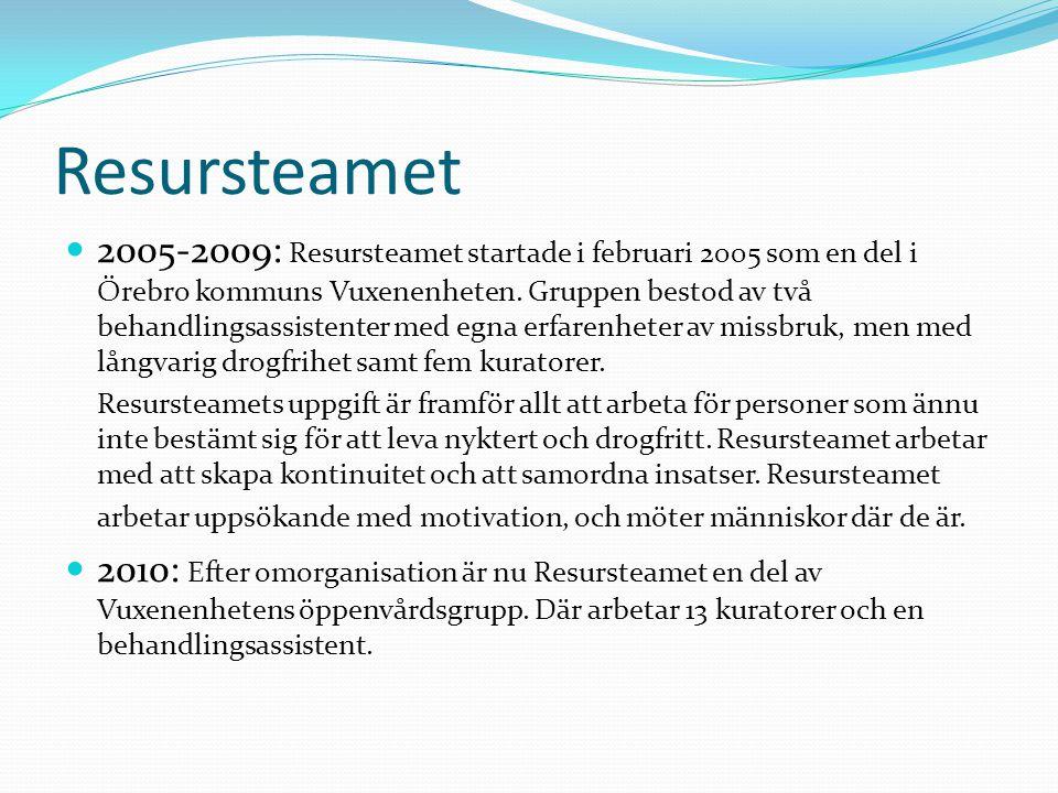 Resursteamet 2005-2009: Resursteamet startade i februari 2005 som en del i Örebro kommuns Vuxenenheten. Gruppen bestod av två behandlingsassistenter m