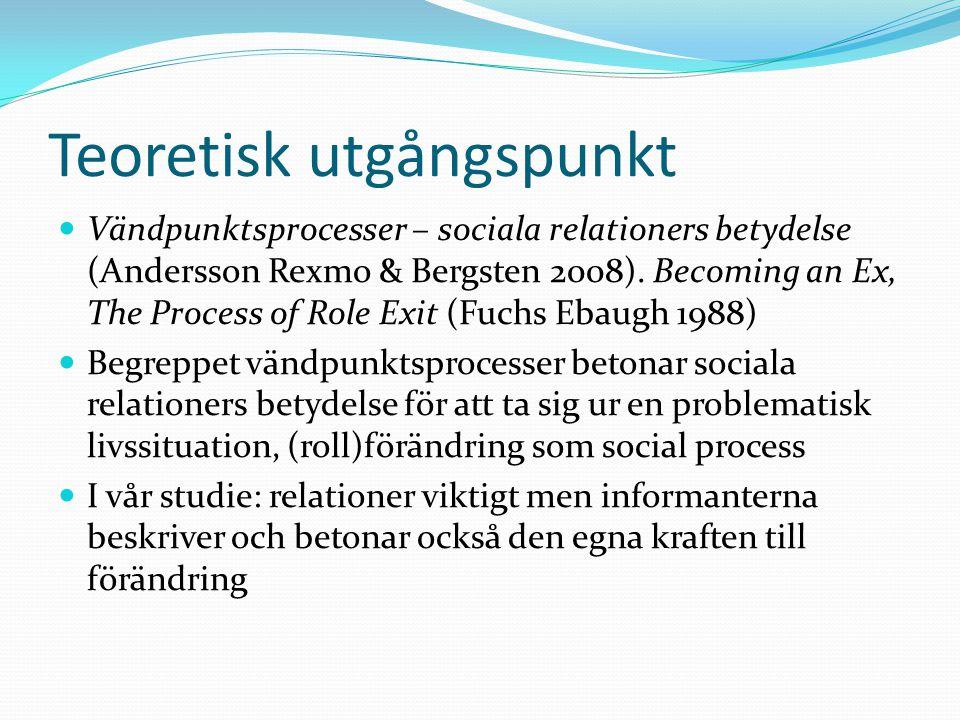 Teoretisk utgångspunkt Vändpunktsprocesser – sociala relationers betydelse (Andersson Rexmo & Bergsten 2008). Becoming an Ex, The Process of Role Exit