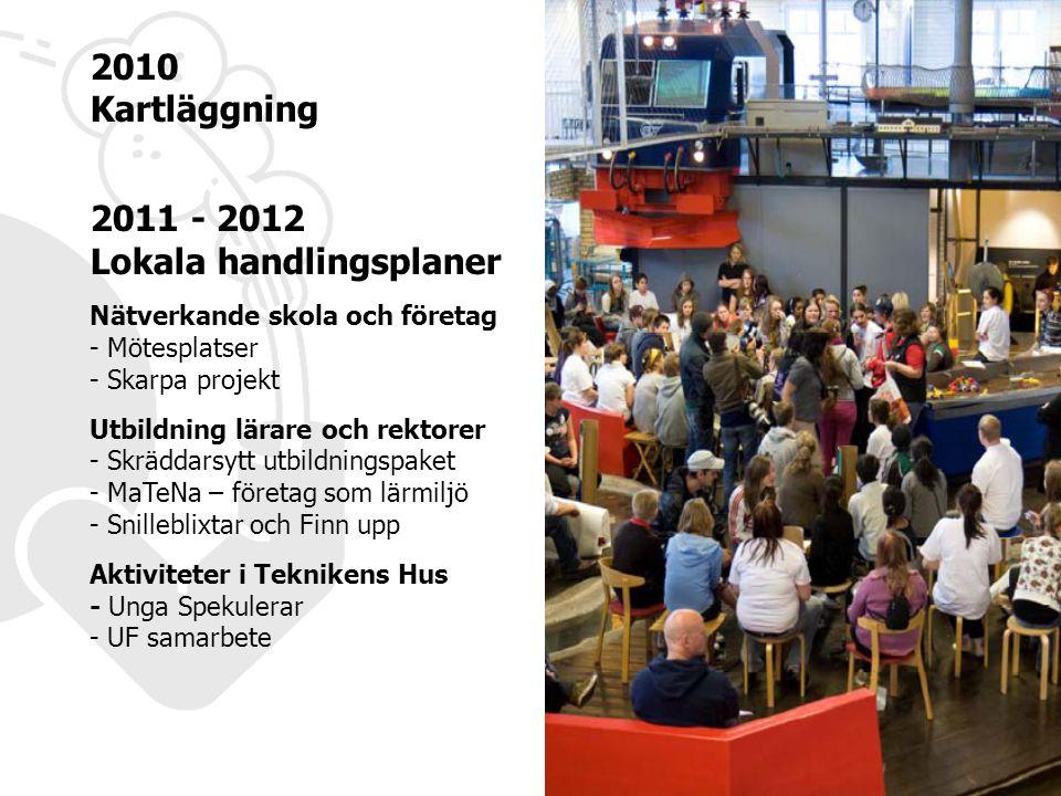 2010 Kartläggning 2011 - 2012 Lokala handlingsplaner Nätverkande skola och företag - Mötesplatser - Skarpa projekt Utbildning lärare och rektorer - Sk