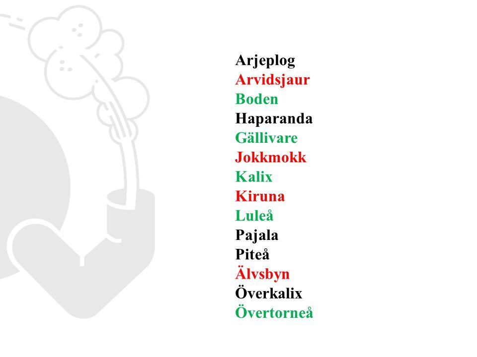 Arjeplog Arvidsjaur Boden Haparanda Gällivare Jokkmokk Kalix Kiruna Luleå Pajala Piteå Älvsbyn Överkalix Övertorneå