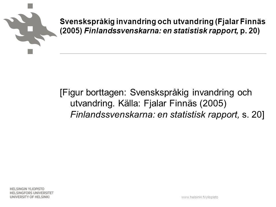www.helsinki.fi/yliopisto Svenskspråkig invandring och utvandring (Fjalar Finnäs (2005) Finlandssvenskarna: en statistisk rapport, p. 20) [Figur bortt