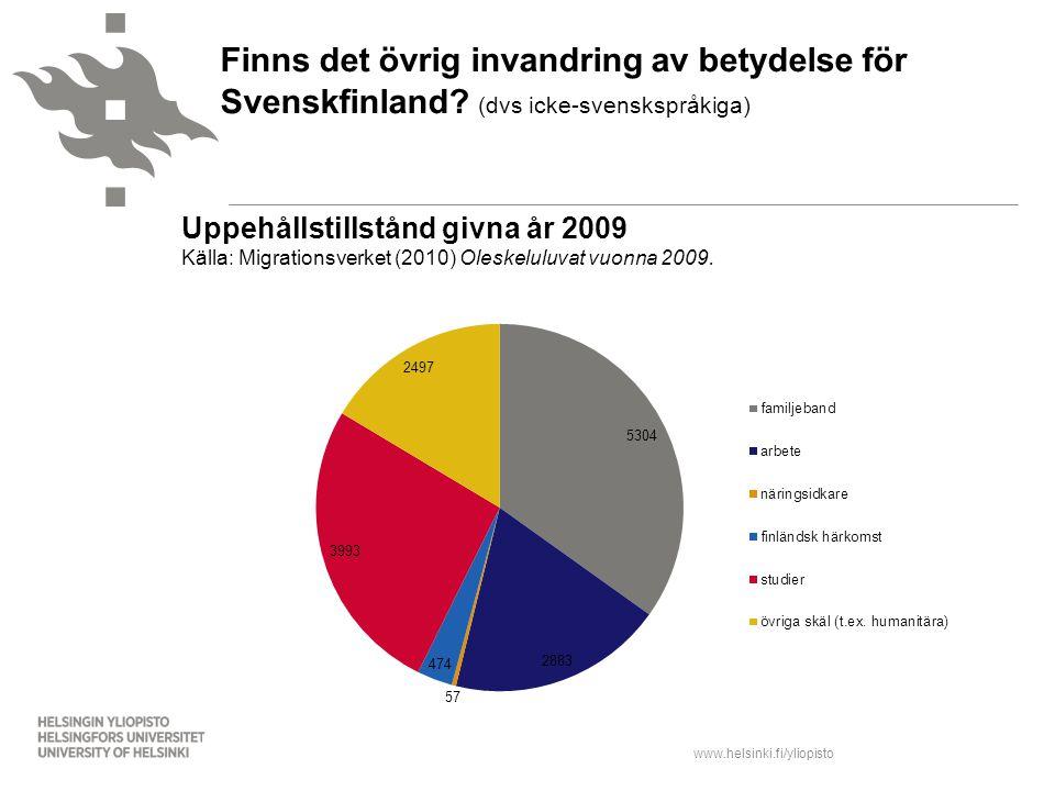 www.helsinki.fi/yliopisto Finns det övrig invandring av betydelse för Svenskfinland? (dvs icke-svenskspråkiga) Uppehållstillstånd givna år 2009 Källa:
